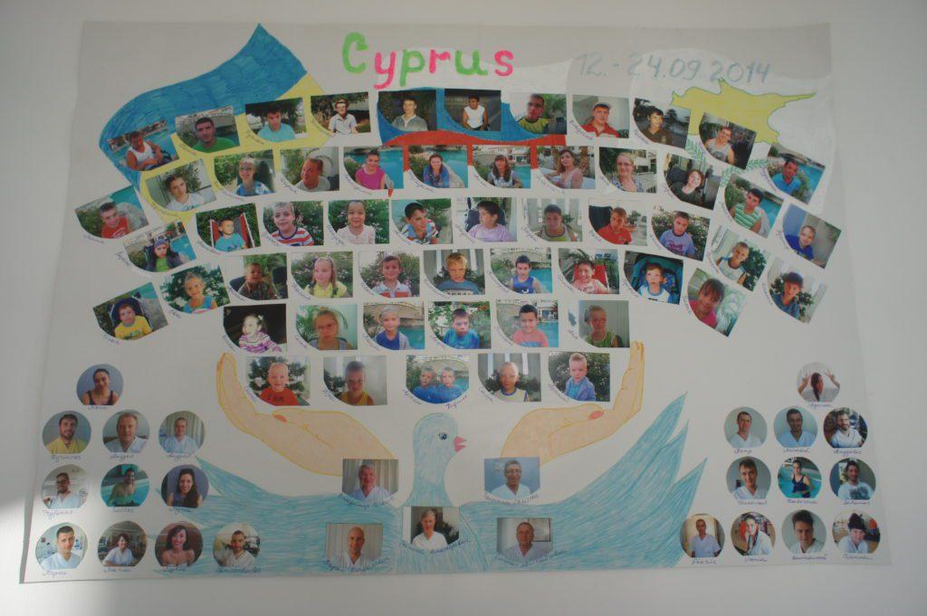 Anmeldung für Behandlung in Larnaka oder Truskavetz